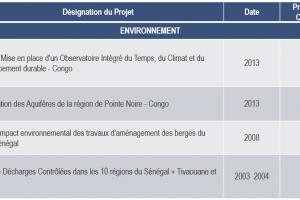 CONGO - ST LOUIS - SENEGAL